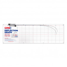 Инструмент CRB Deflection Tool & Chart Combo Kit